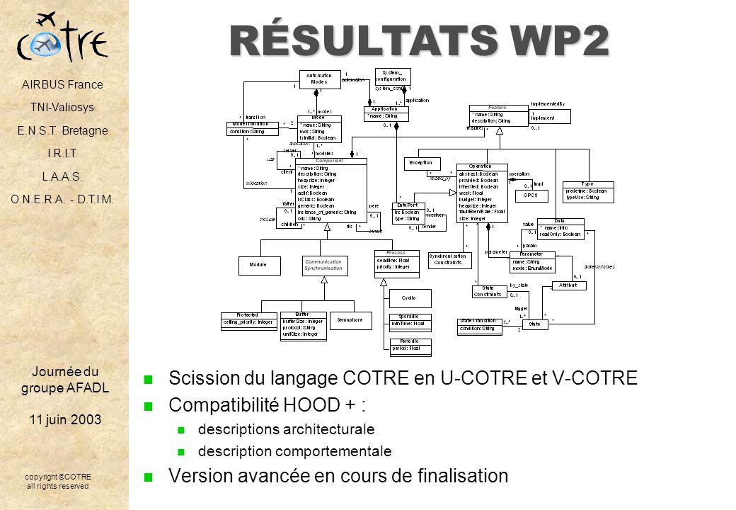 RÉSULTATS WP2 Scission du langage COTRE en U-COTRE et V-COTRE