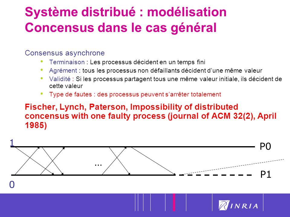 Système distribué : modélisation Concensus dans le cas général