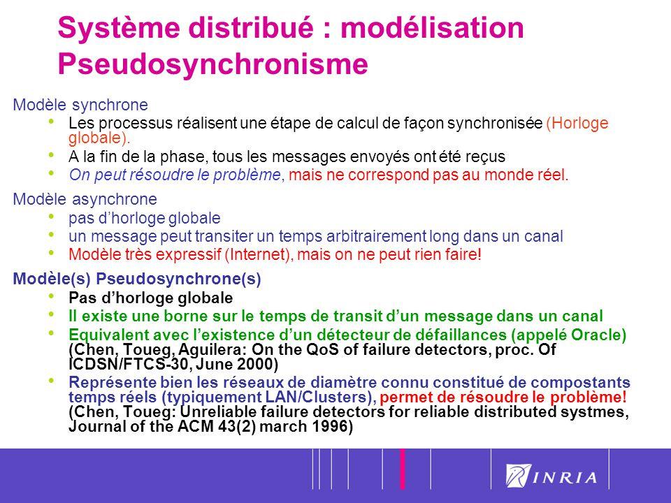 Système distribué : modélisation Pseudosynchronisme