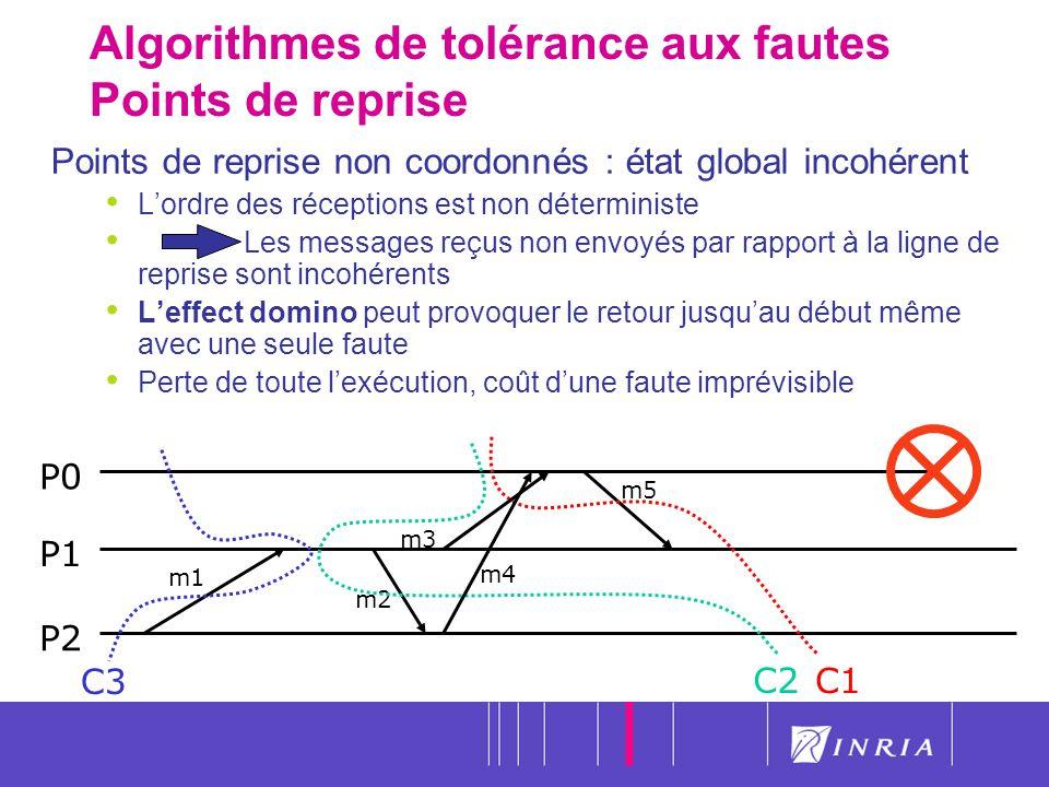 Algorithmes de tolérance aux fautes Points de reprise