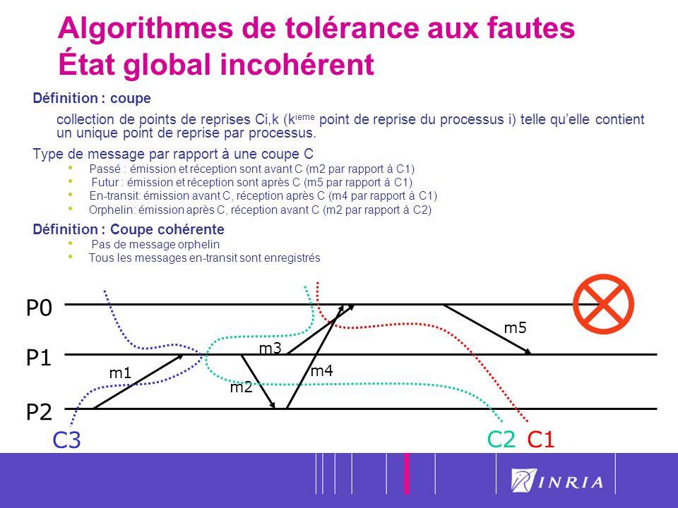 Algorithmes de tolérance aux fautes État global incohérent