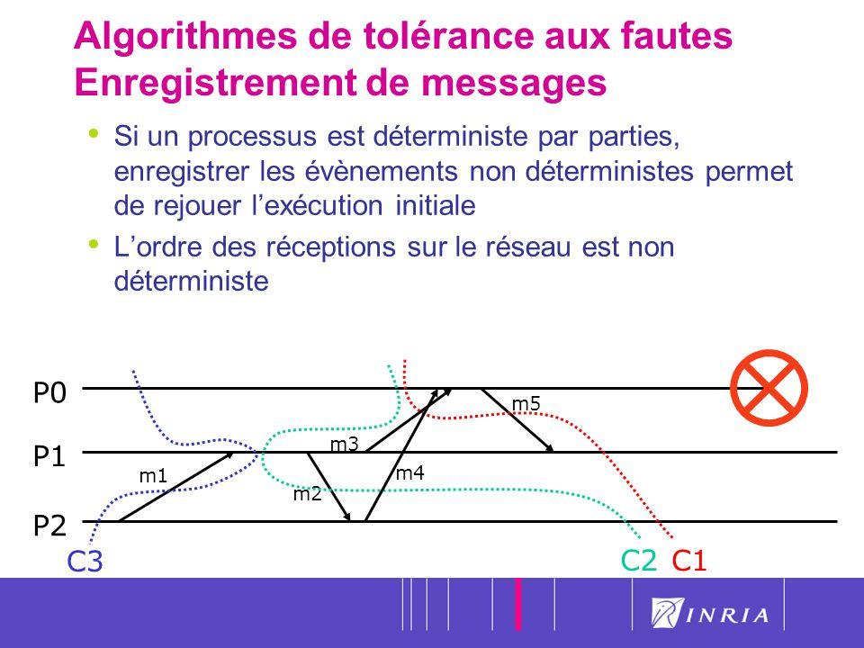 Algorithmes de tolérance aux fautes Enregistrement de messages