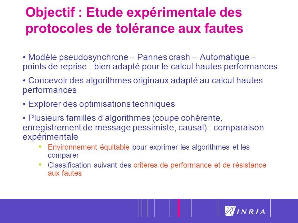 Objectif : Etude expérimentale des protocoles de tolérance aux fautes