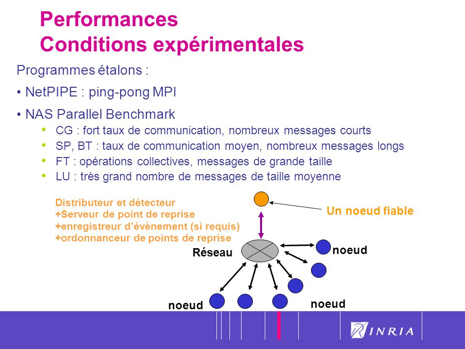Performances Conditions expérimentales