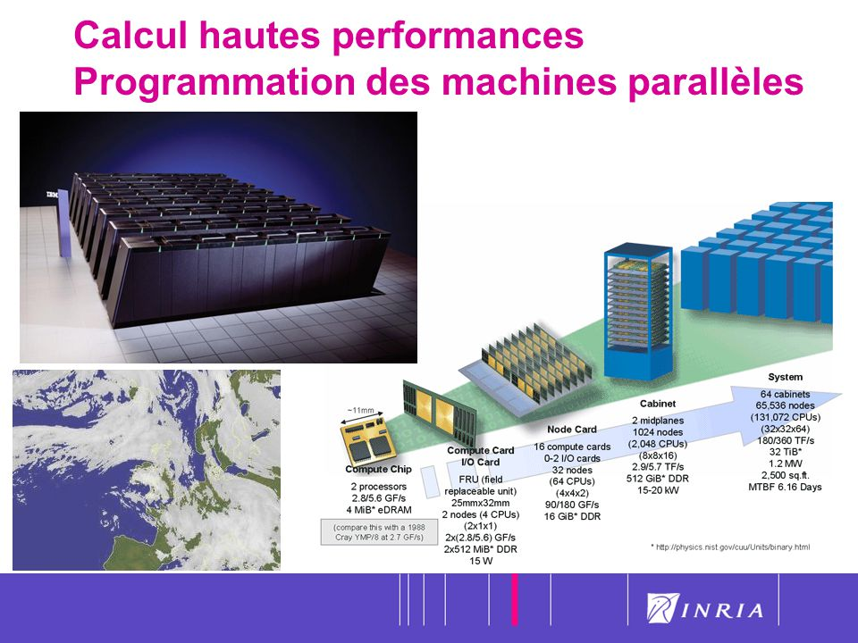 Calcul hautes performances Programmation des machines parallèles