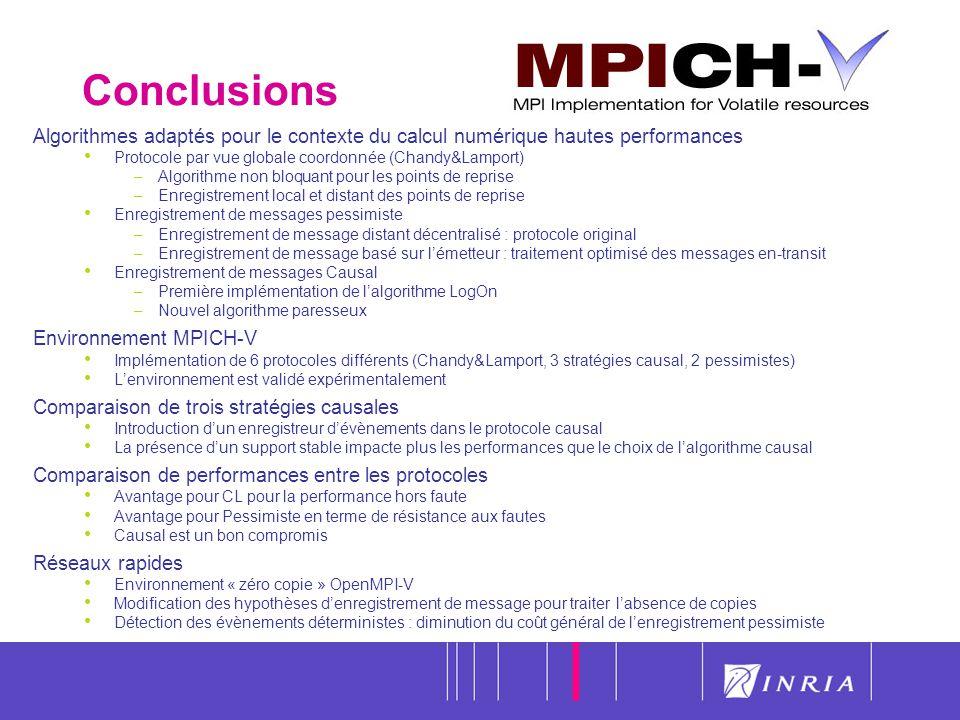 Conclusions Algorithmes adaptés pour le contexte du calcul numérique hautes performances. Protocole par vue globale coordonnée (Chandy&Lamport)