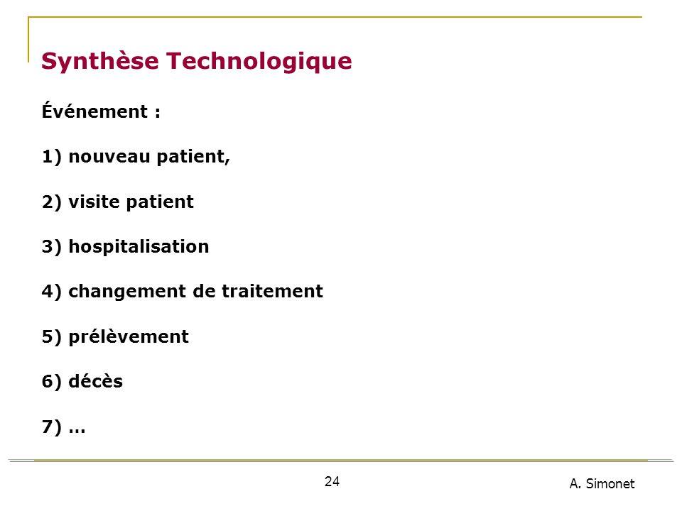 Synthèse Technologique Événement : 1) nouveau patient, 2) visite patient 3) hospitalisation 4) changement de traitement 5) prélèvement 6) décès 7) …