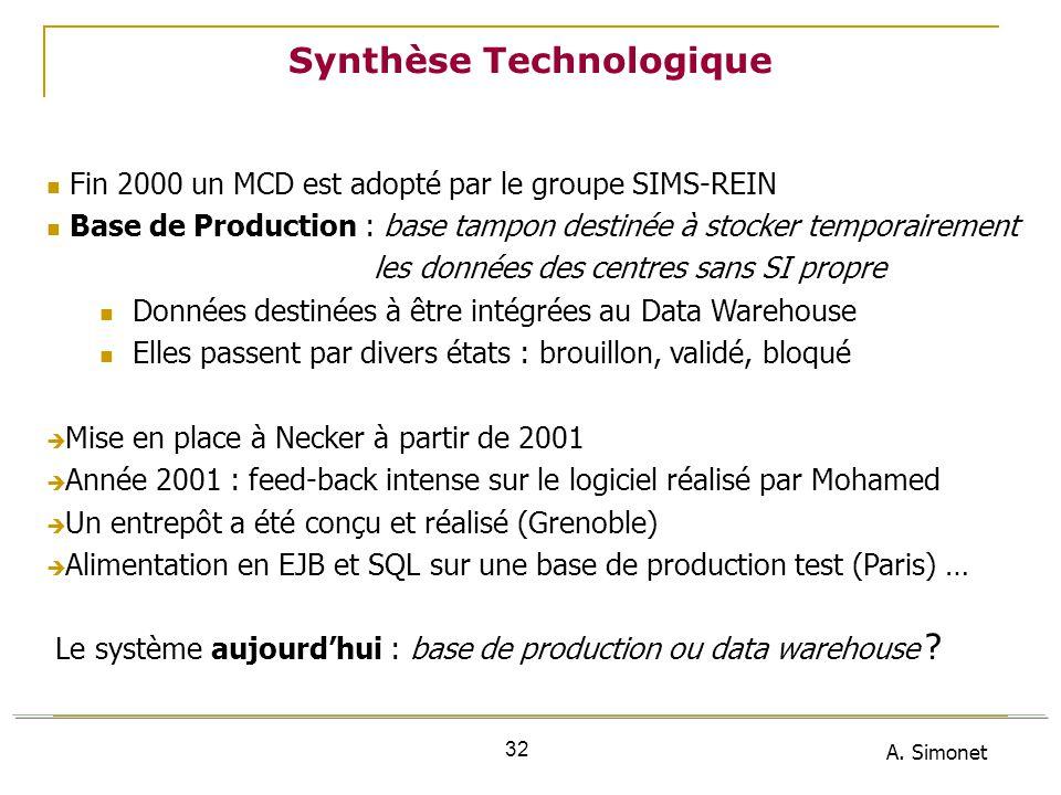 Synthèse Technologique