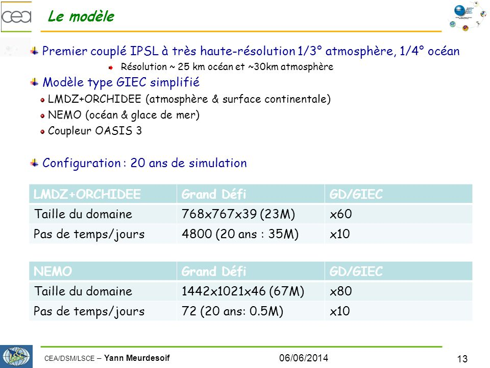Le modèle Premier couplé IPSL à très haute-résolution 1/3° atmosphère, 1/4° océan. Résolution ~ 25 km océan et ~30km atmosphère.