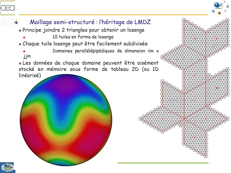 Maillage semi-structuré : l'héritage de LMDZ