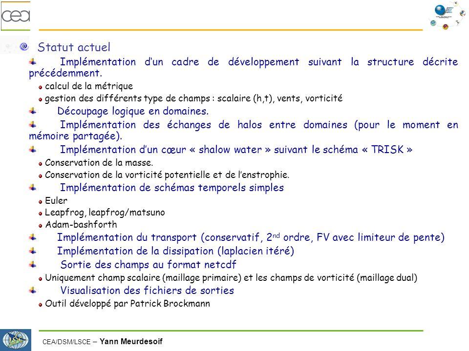 Statut actuel Implémentation d'un cadre de développement suivant la structure décrite précédemment.