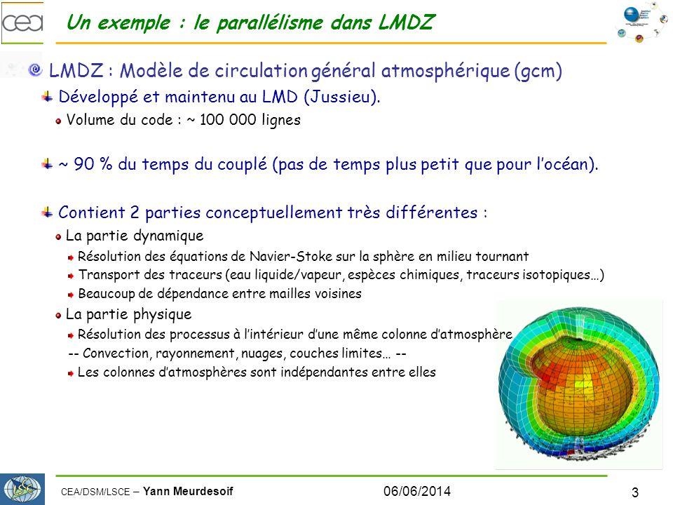 Un exemple : le parallélisme dans LMDZ
