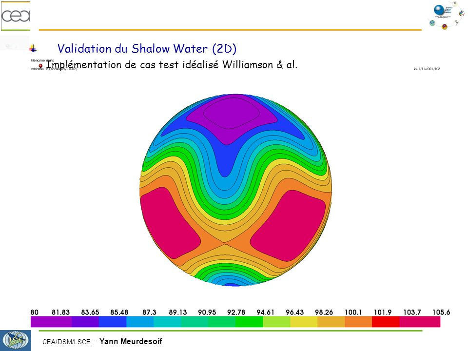 Validation du Shalow Water (2D)