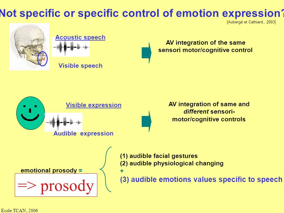 => prosody Not specific or specific control of emotion expression