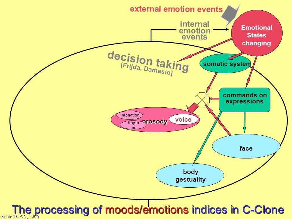 external emotion events