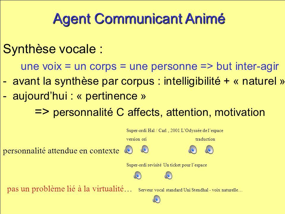 Agent Communicant Animé