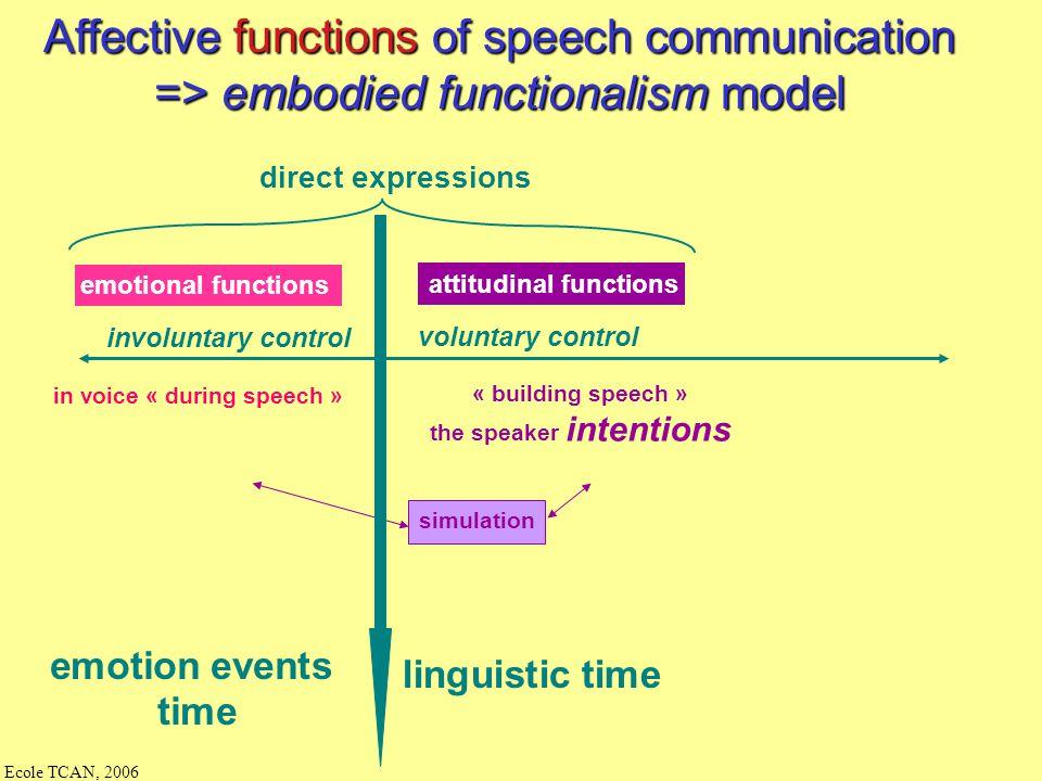 in voice « during speech »