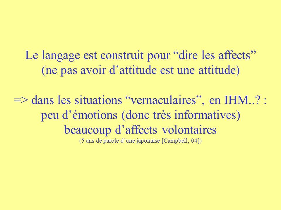 Le langage est construit pour dire les affects (ne pas avoir d'attitude est une attitude) => dans les situations vernaculaires , en IHM...