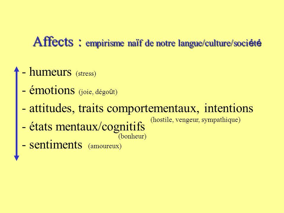 Affects : empirisme naïf de notre langue/culture/société