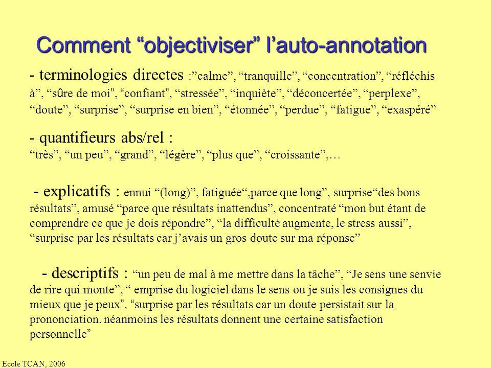Comment objectiviser l'auto-annotation