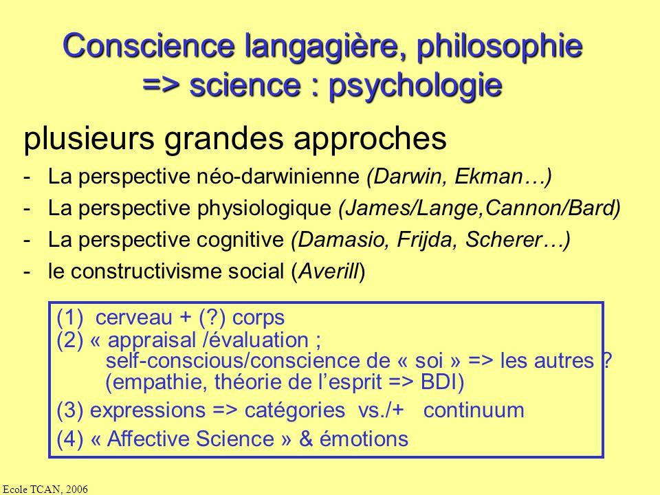 Conscience langagière, philosophie => science : psychologie