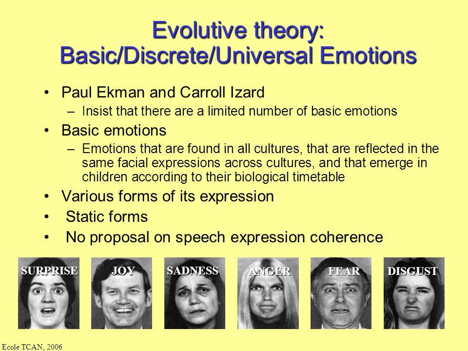 Evolutive theory: Basic/Discrete/Universal Emotions