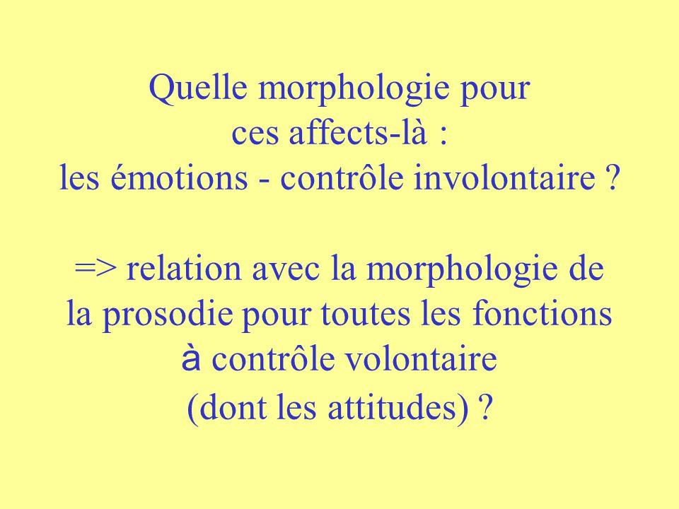 Quelle morphologie pour ces affects-là : les émotions - contrôle involontaire .