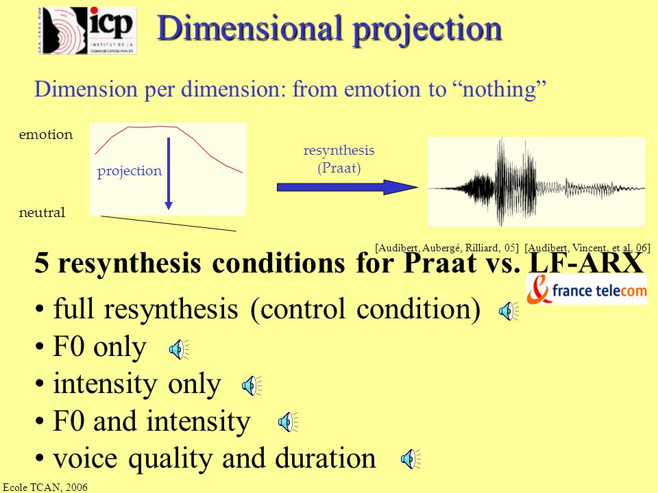 Dimensional projection