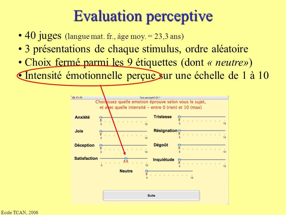 Evaluation perceptive