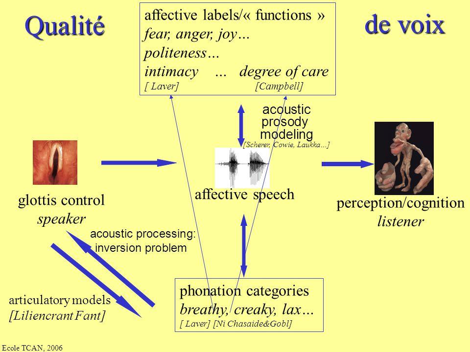 Qualité de voix affective labels/« functions » fear, anger, joy…
