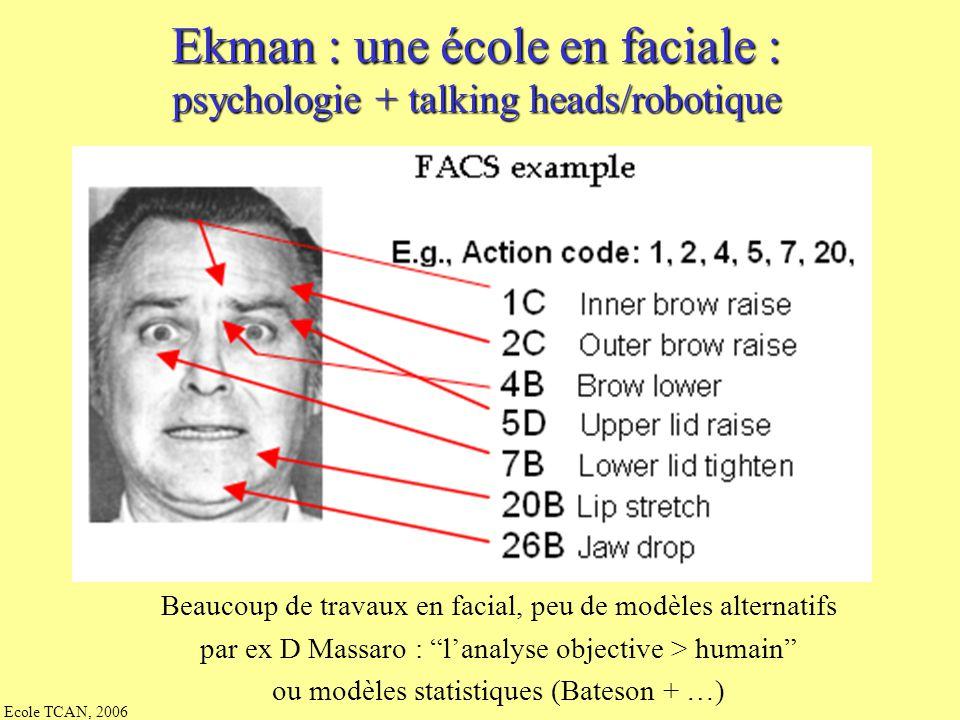 Ekman : une école en faciale :