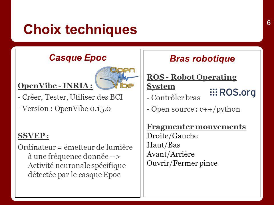 Choix techniques Casque Epoc Bras robotique