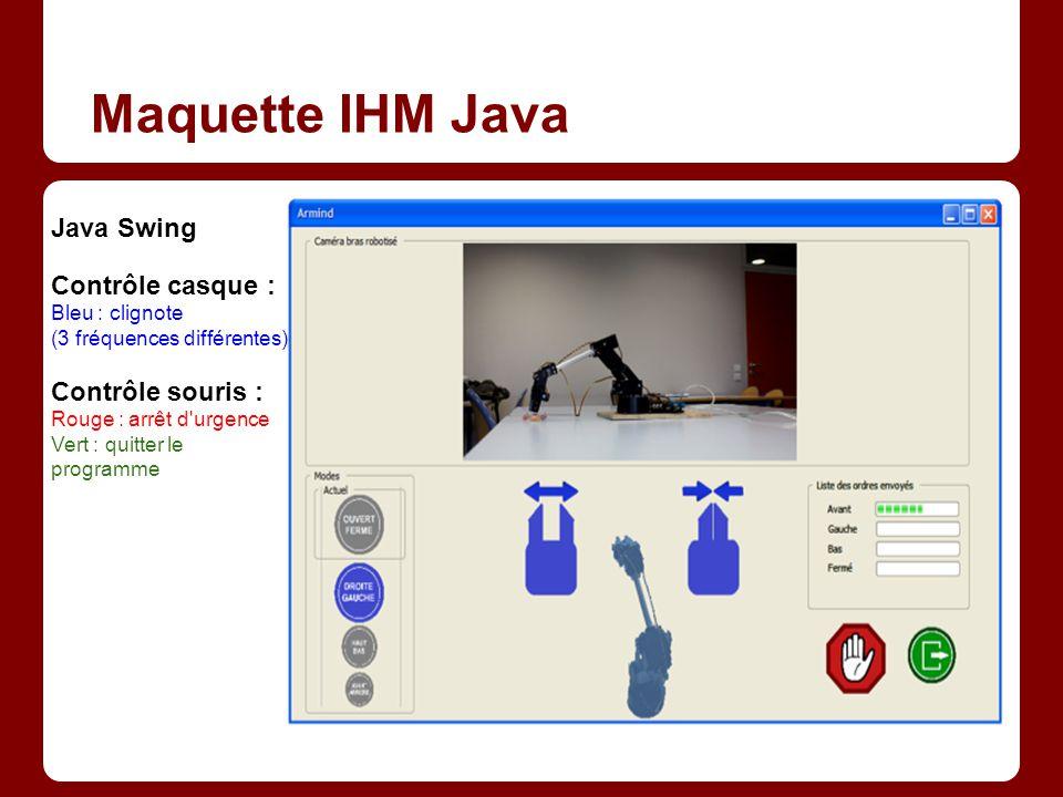 Maquette IHM Java Java Swing Contrôle casque : Contrôle souris :