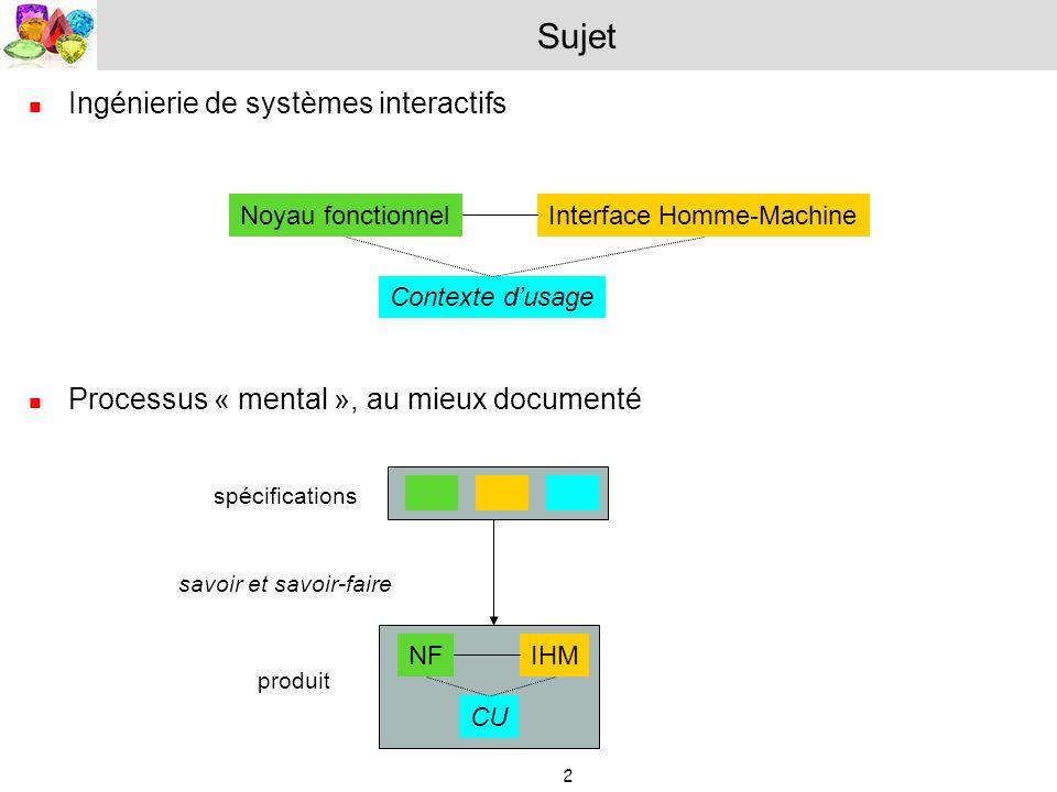 Sujet Ingénierie de systèmes interactifs