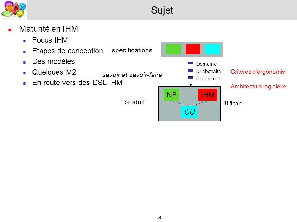 Sujet Maturité en IHM Focus IHM Etapes de conception Des modèles
