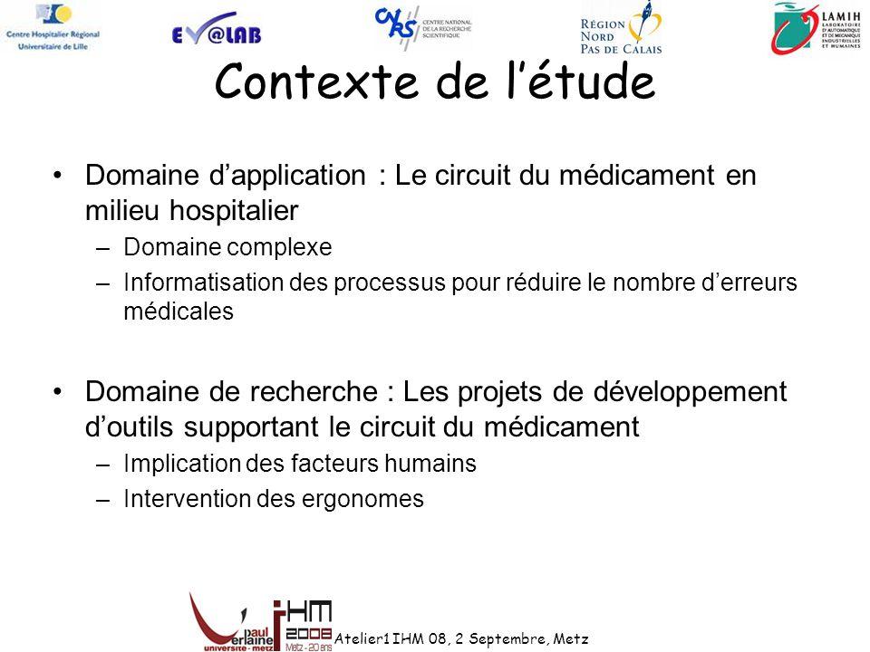 Contexte de l'étude Domaine d'application : Le circuit du médicament en milieu hospitalier. Domaine complexe.