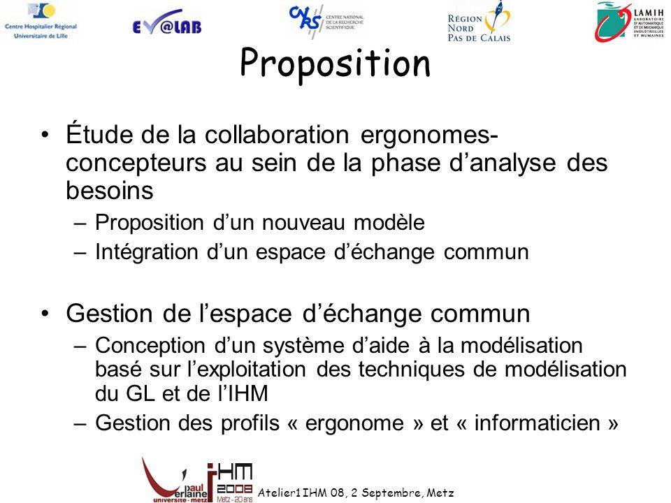 Proposition Étude de la collaboration ergonomes-concepteurs au sein de la phase d'analyse des besoins.