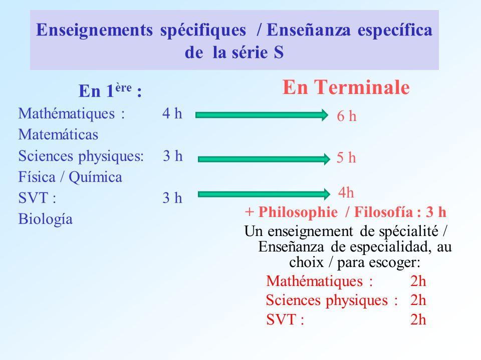 Enseignements spécifiques / Enseñanza específica de la série S