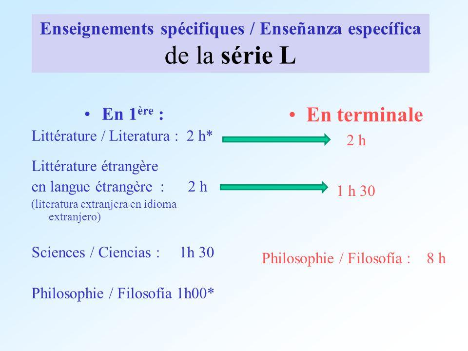 Enseignements spécifiques / Enseñanza específica de la série L