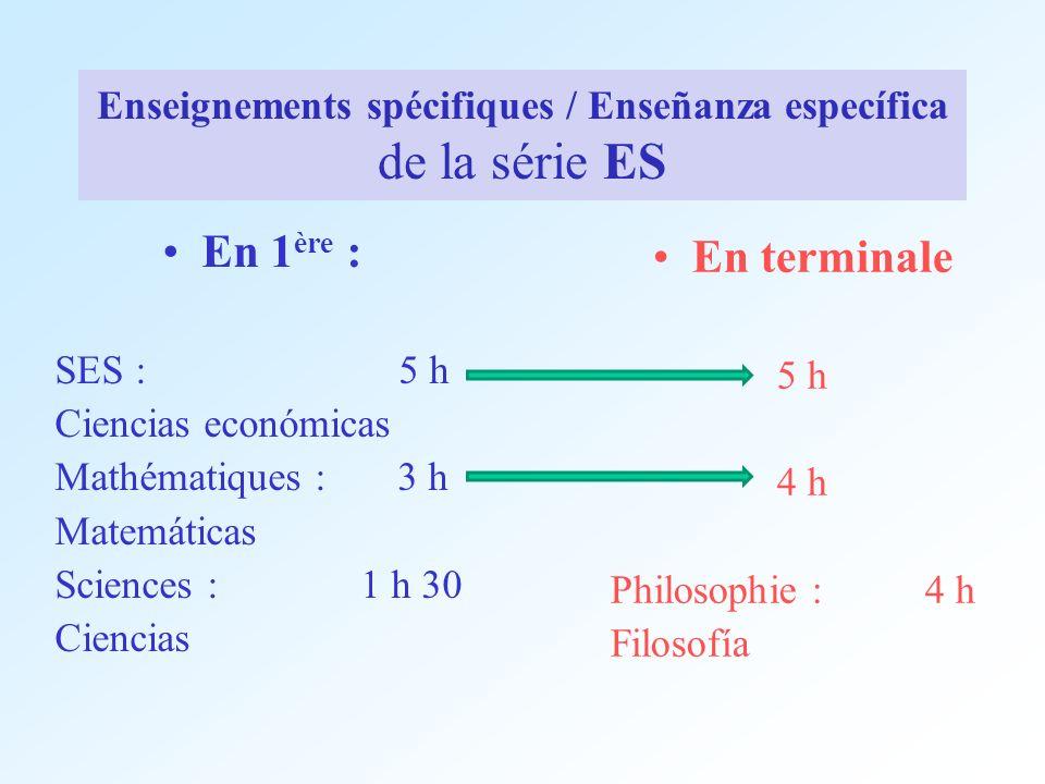 Enseignements spécifiques / Enseñanza específica de la série ES