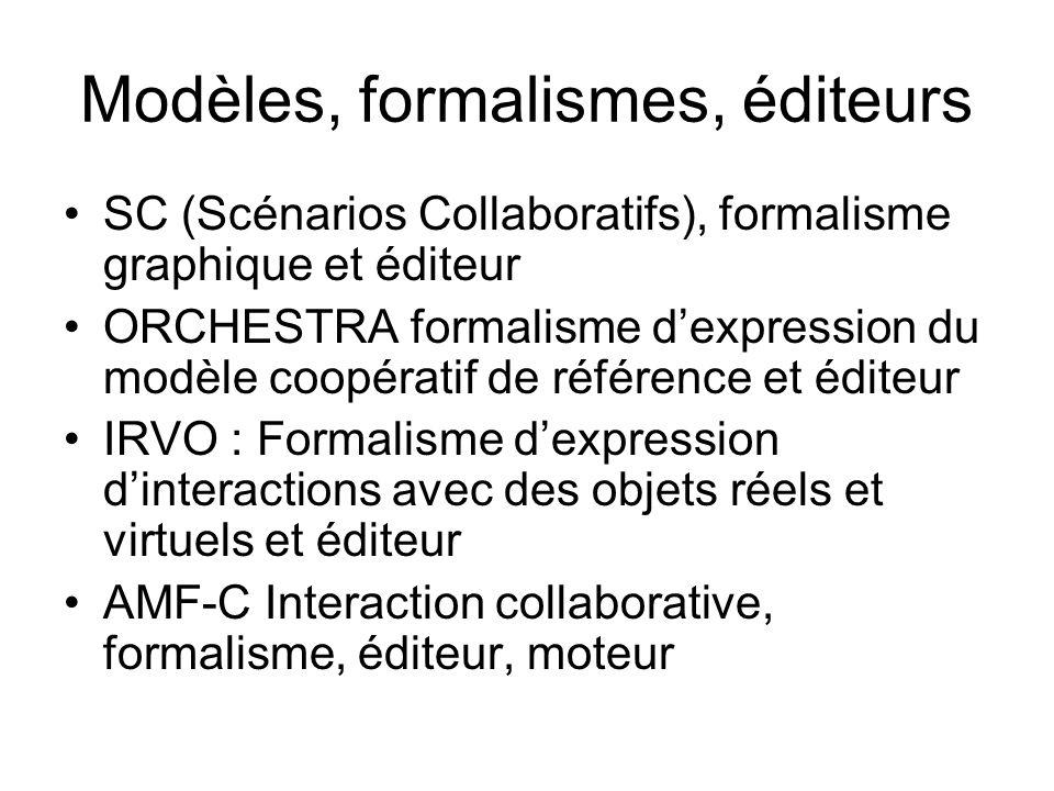 Modèles, formalismes, éditeurs