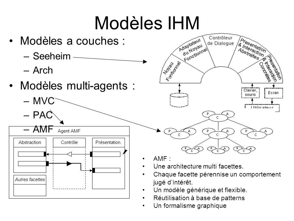 Modèles IHM Modèles a couches : Modèles multi-agents : Seeheim Arch