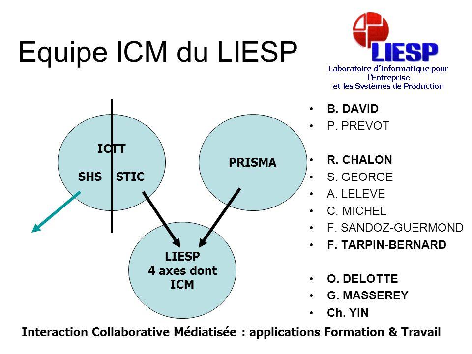 Equipe ICM du LIESP B. DAVID P. PREVOT R. CHALON ICTT S. GEORGE PRISMA