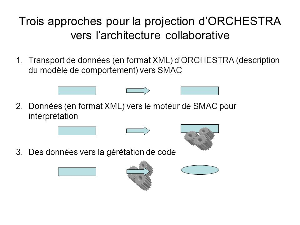 Trois approches pour la projection d'ORCHESTRA vers l'architecture collaborative