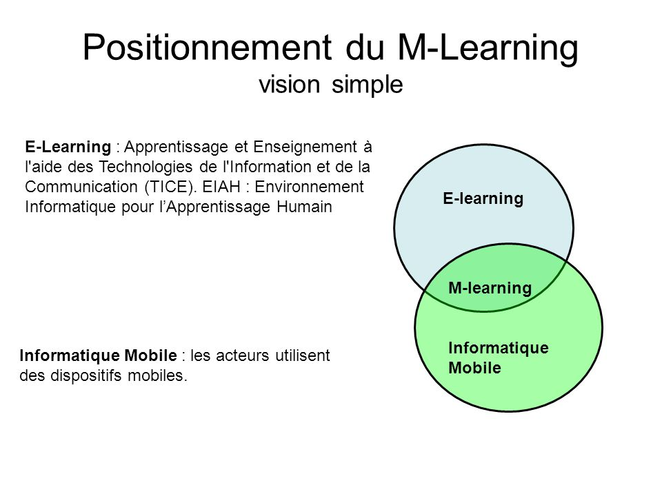 Positionnement du M-Learning vision simple