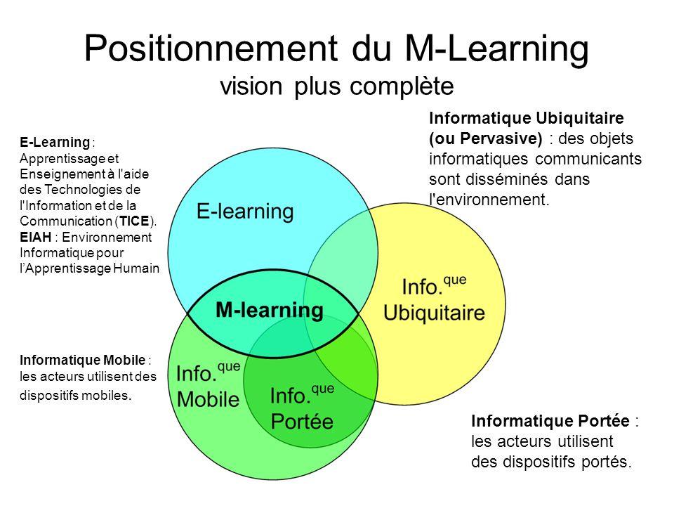 Positionnement du M-Learning vision plus complète