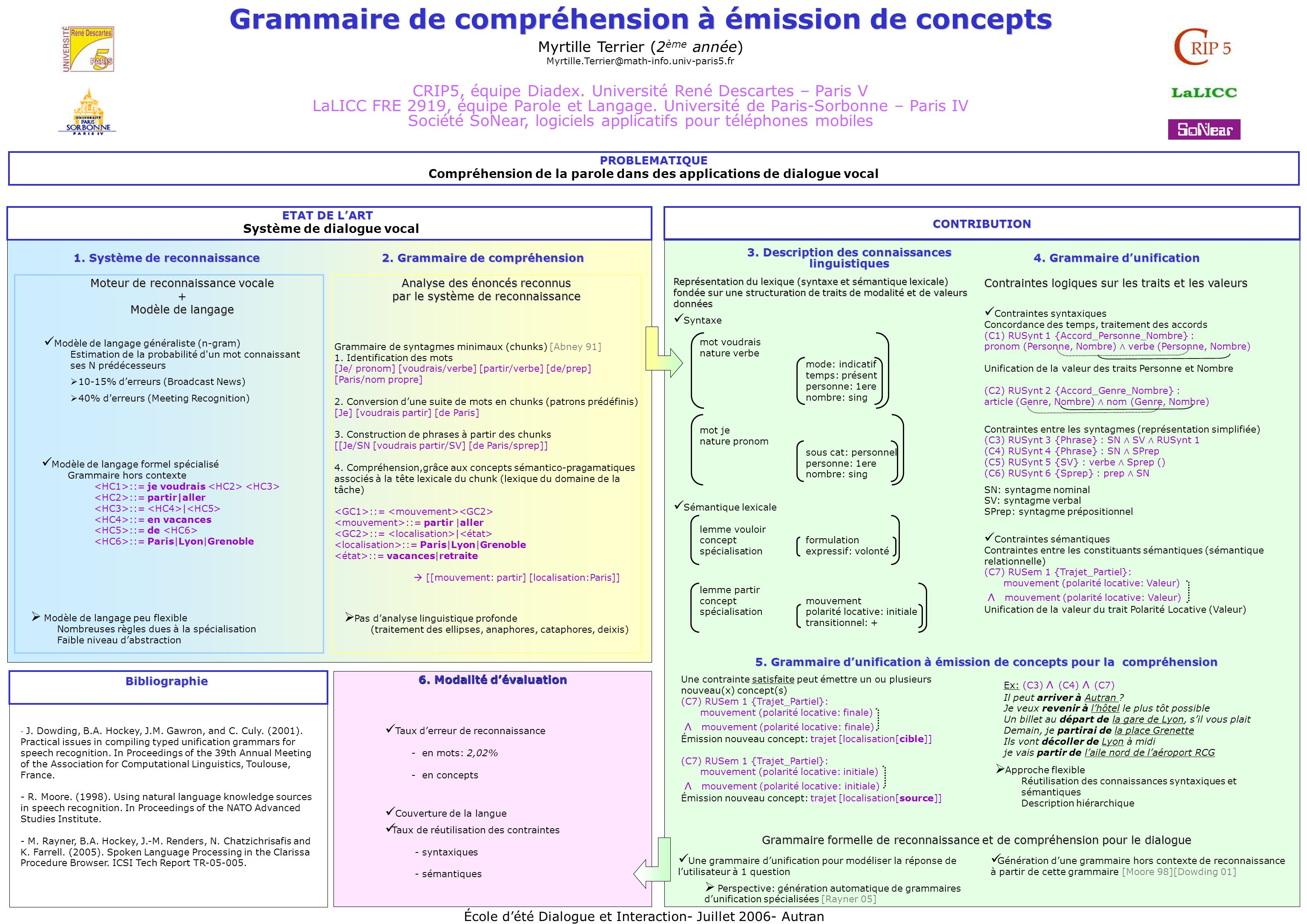 Grammaire de compréhension à émission de concepts