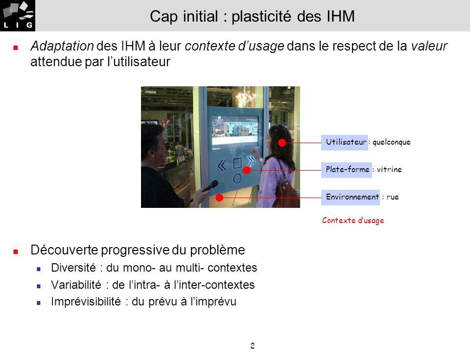 Cap initial : plasticité des IHM