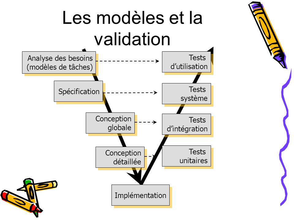 Les modèles et la validation