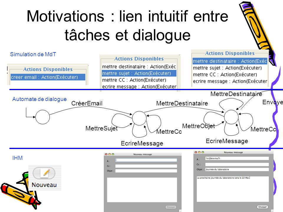 Motivations : lien intuitif entre tâches et dialogue
